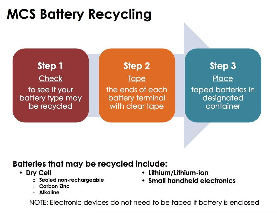 Battery Recycling Now Available at MCS