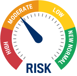 Red Risk Level Questionnaire