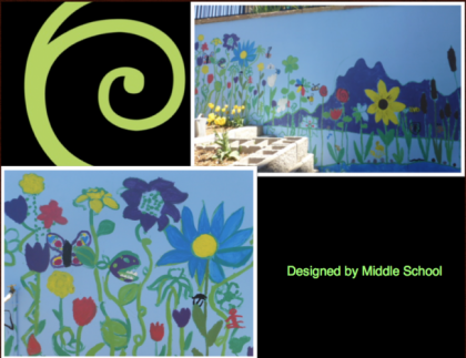 MCS's Collaborative Murals